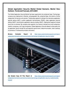 Global Application Security Market Global Scenario