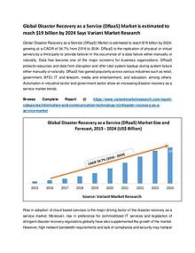 Global Disaster Recovery as a Service (DRaaS) Market is estimated to