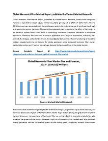 Global Harmonic Filter Market Report
