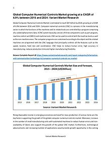 Global Computer Numerical Controls Market
