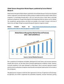 Global Gesture recognition Market