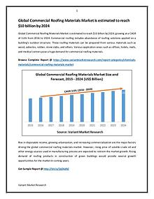 Global Commercial Roofing Materials Market is estimated to reach $10
