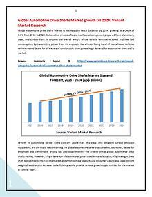 Global Automotive Drive Shafts Market is estimated to reach $9 billio
