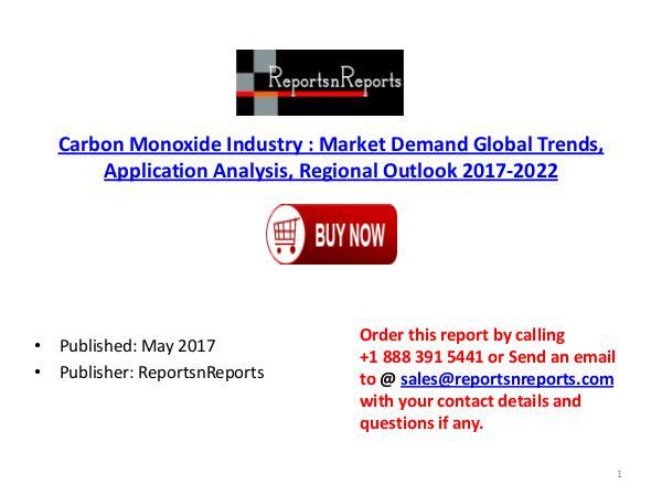 Carbon Monoxide Industry Global Market Trends, Sha