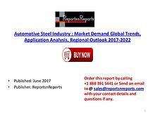 Automotive Steel Industry Global Market Trends, Share, Size and 2022