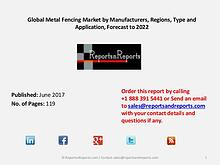 Automotive Connectors Market 2017: Global Industry Growth and Key