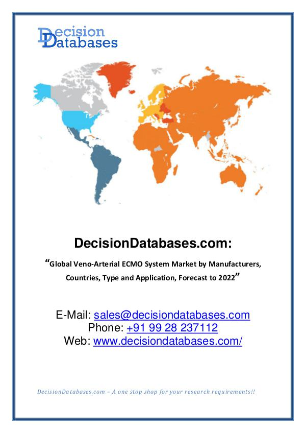 MarketsCorner Global Veno-Arterial ECMO System Market 2017