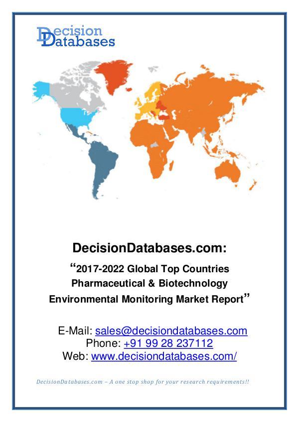 Market Report Pharmaceutical  Environmental Monitoring Market