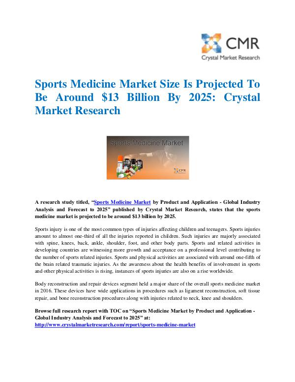 Sports Medicine Market by Product and Application