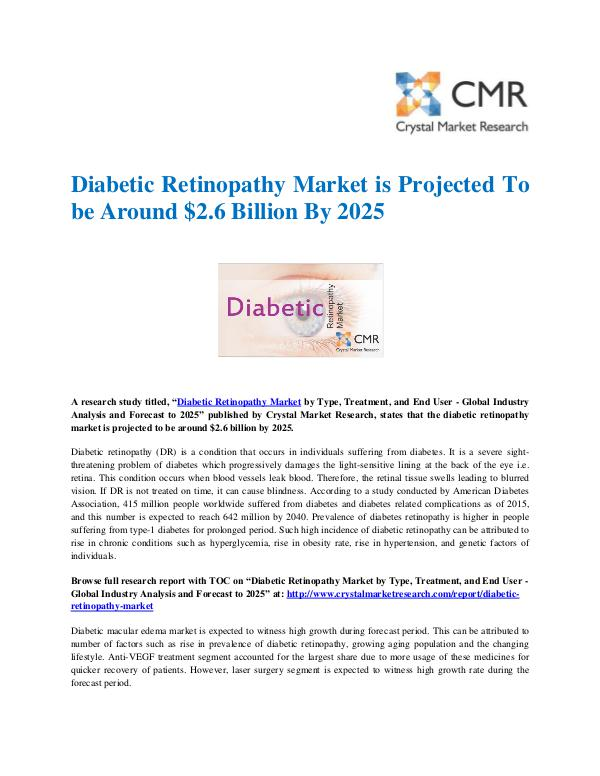 Diabetic Retinopathy Market by Type and Management