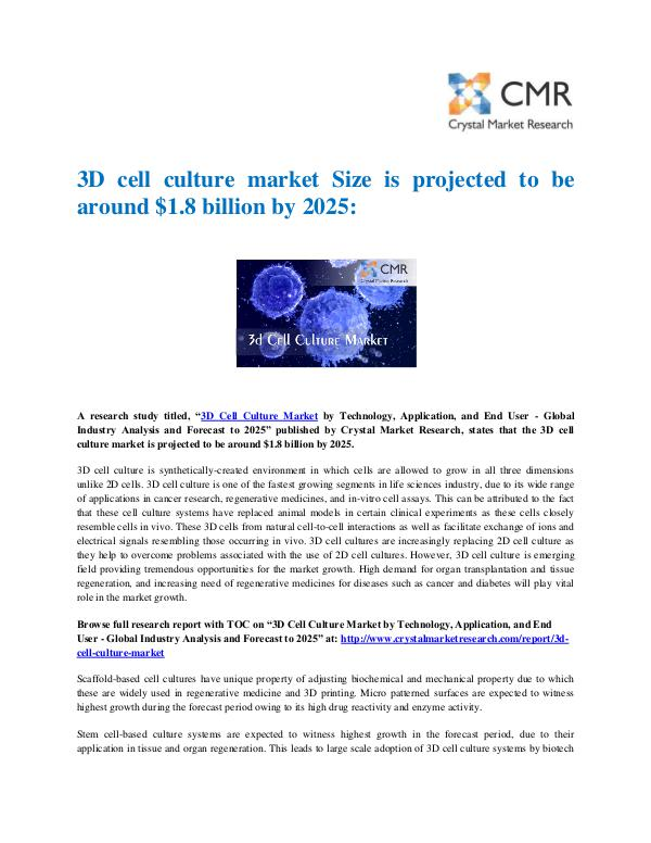 3D Cell Culture Market by Technology, Application,