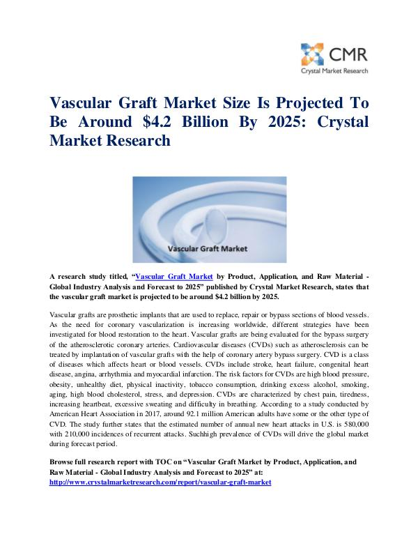Vascular Graft Market by Product, Application, and