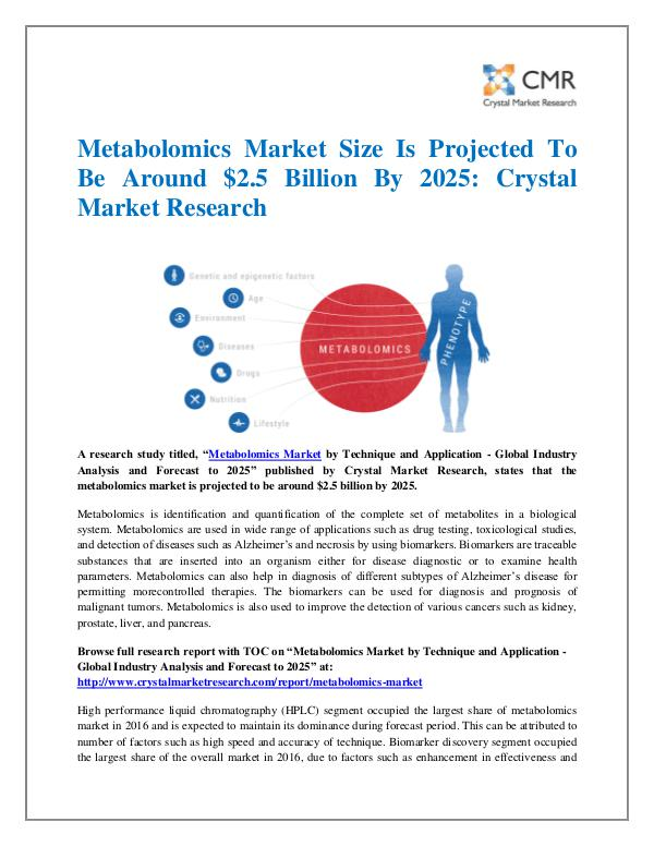 Metabolomics Market by Technique and Application -