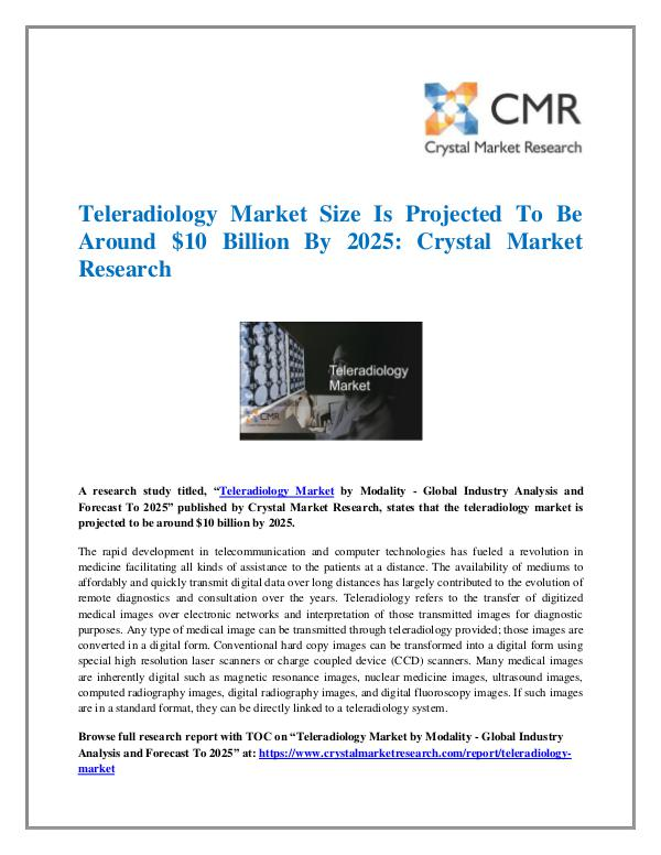 Teleradiology Market