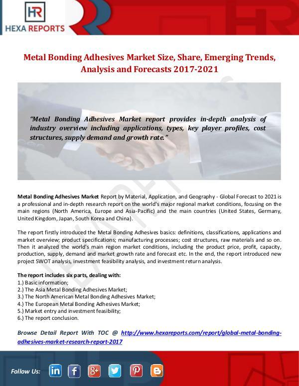 Hexa Reports Metal Bonding Adhesives Market