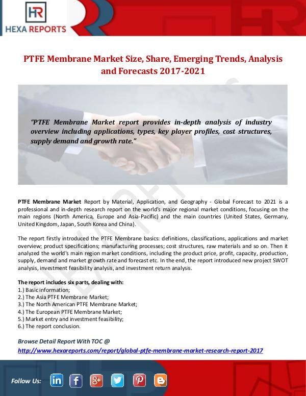 PTFE Membrane Market