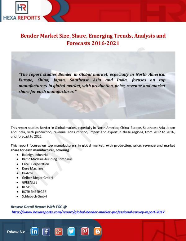 Hexa Reports Bender Market