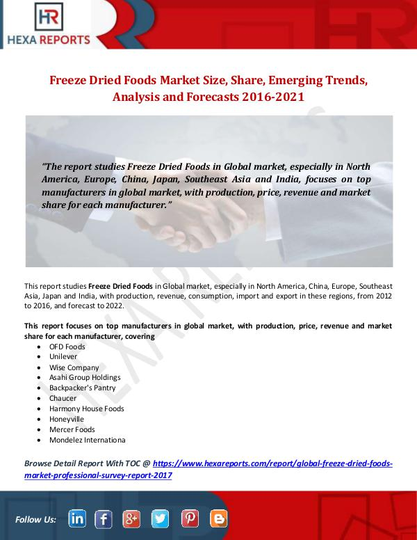 Hexa Reports Freeze Dried Foods Market  Size, Share, Emerging T