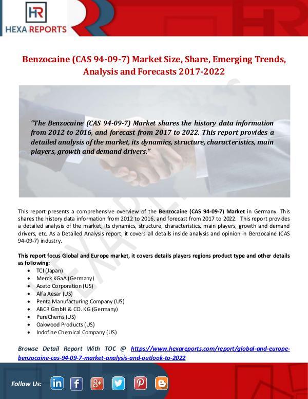 Hexa Reports Benzocaine (CAS 94-09-7) Market Size, Outlook, Ana