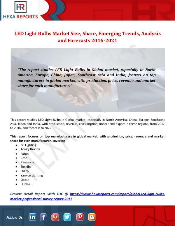 LED Light Bulbs Market Size, Share, Emerging Trend