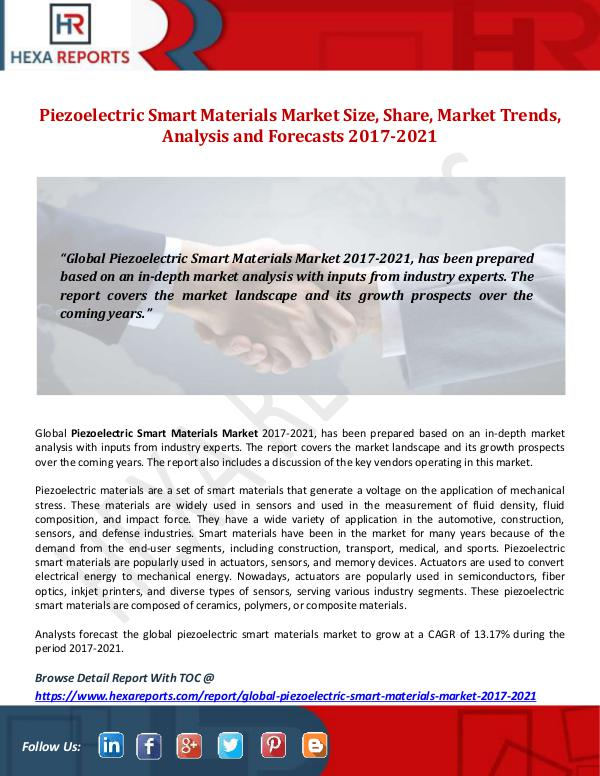 Piezoelectric Smart Materials Market Size, Share,