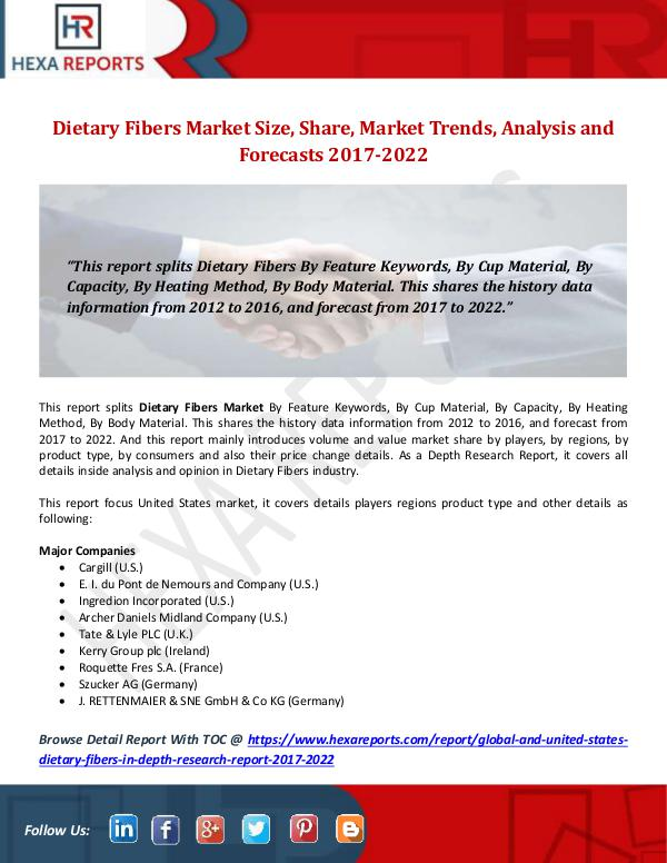 Dietary Fibers Market Size, Share, Market Trends,