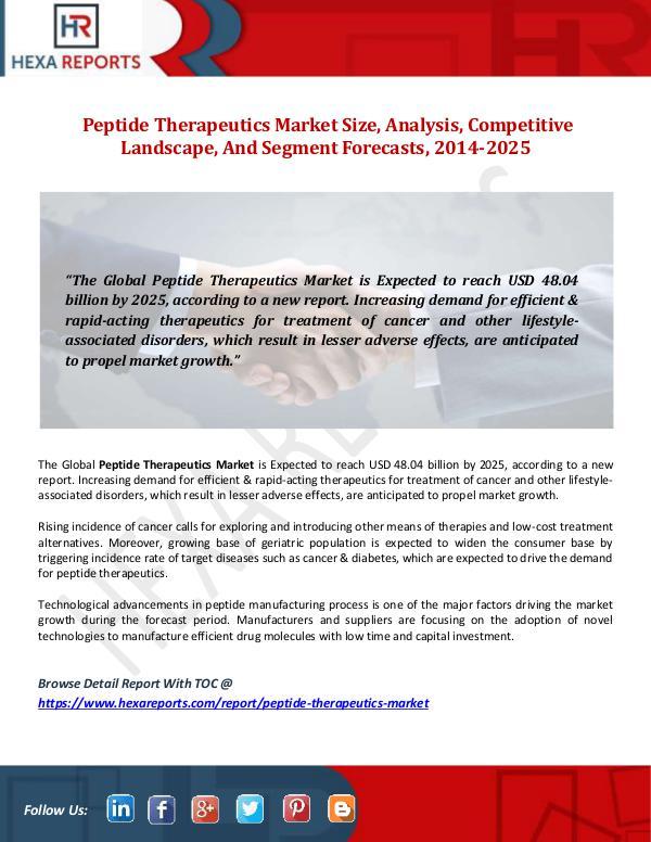 Hexa Reports Peptide Therapeutics Market Size, Analysis, Compet