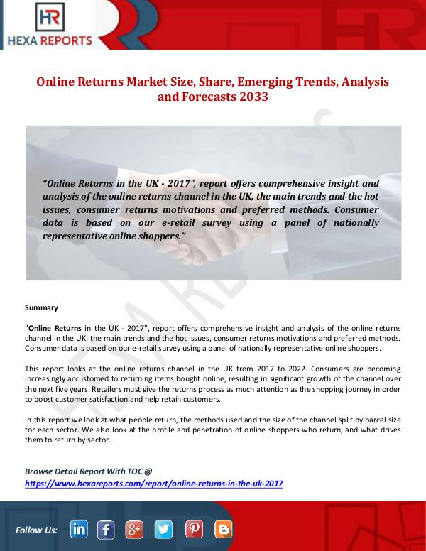 Hexa Reports Online Returns Market Size, Share, Emerging Trends