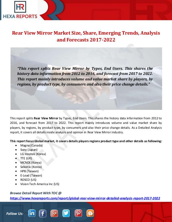 Hexa Reports Rear View Mirror Market Size, Share, Emerging Tren