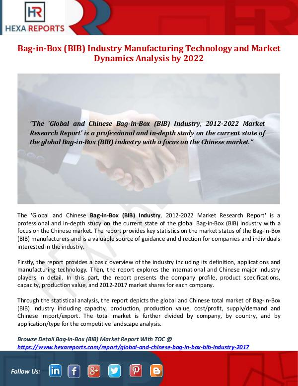 Hexa Reports Bag-in-Box (BIB) Industry Manufacturing Technology