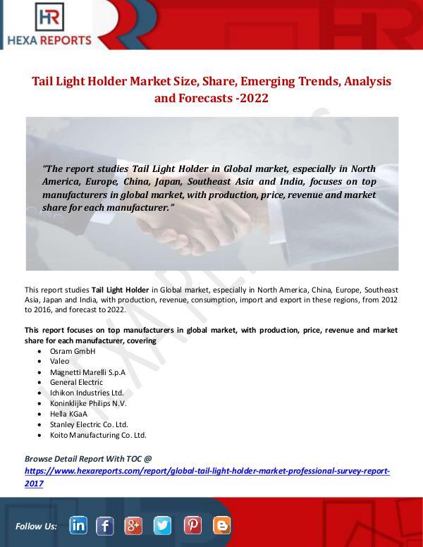Hexa Reports Tail Light Holder Market Size, Share, Emerging Tre