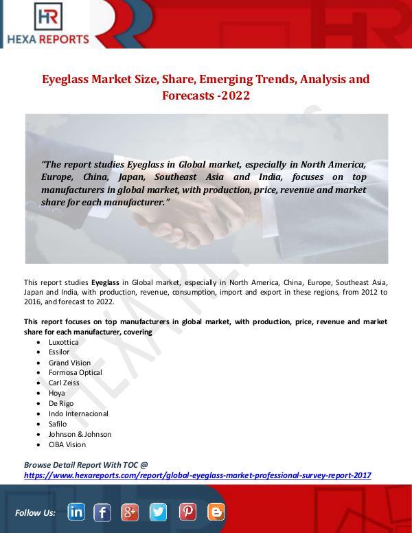 Hexa Reports Eyeglass Market Size, Share, Emerging Trends, Anal