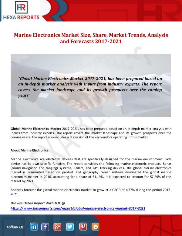 Hexa Reports Marine Electronics Market Size, Share, Market Tren