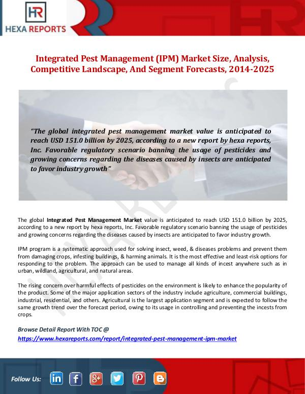 Hexa Reports Integrated Pest Management (IPM) Market Size, Anal
