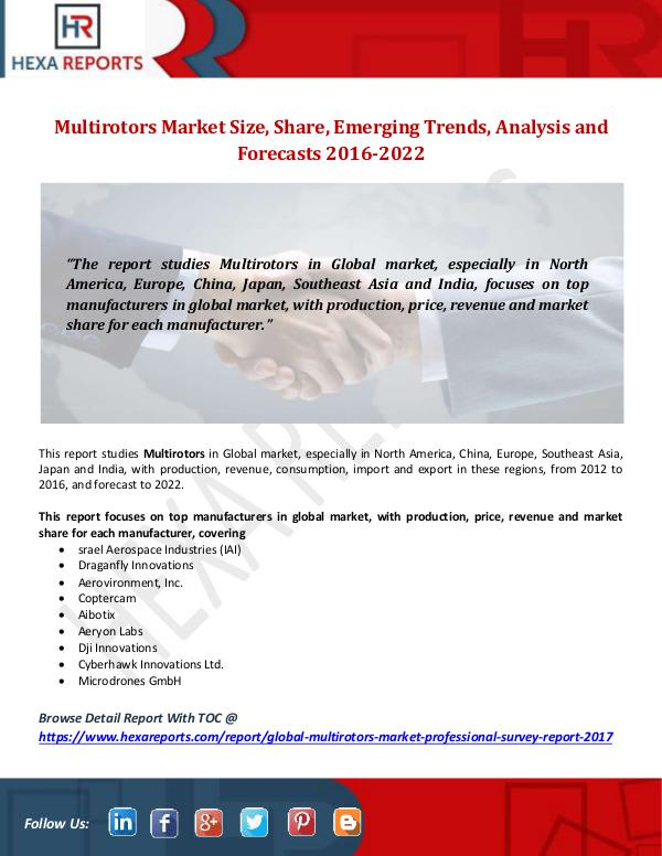 Multirotors Market Size, Share, Emerging Trends, A