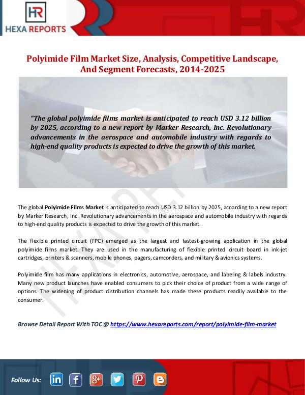 Polyimide Film Market Size, Analysis, Competitive