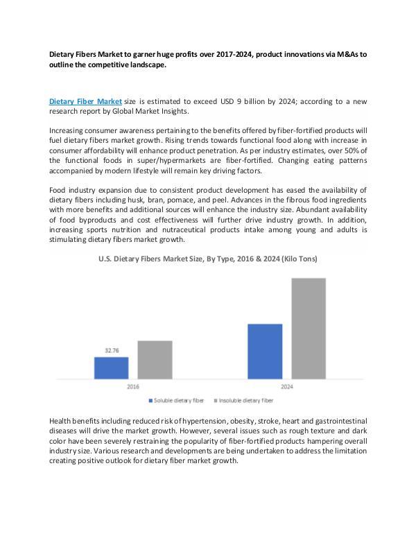 GMI Dietary Fibers Market