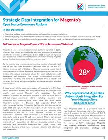 Strategic Data Integration for Magento's Open Source Ecommerce Stores