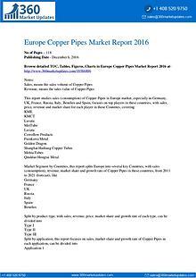 Global 3D Bioprinting Equipment Market Professional Survey Report 201