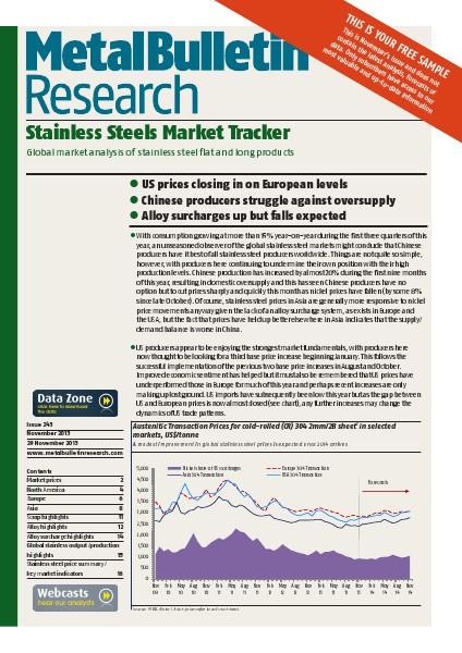 Stainless Steels Market Tracker