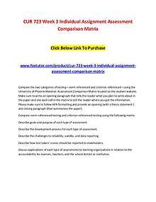 CUR 723 Week 3 Individual Assignment Assessment Comparison Matrix