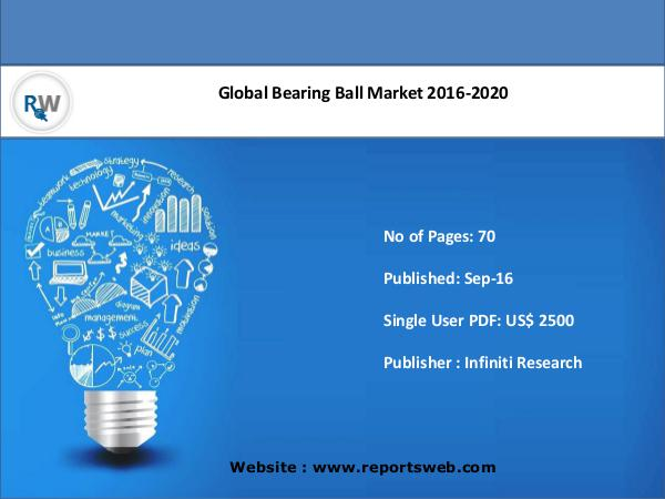 ReportsWeb Bearing Ball Market Industry Forecast to 2020