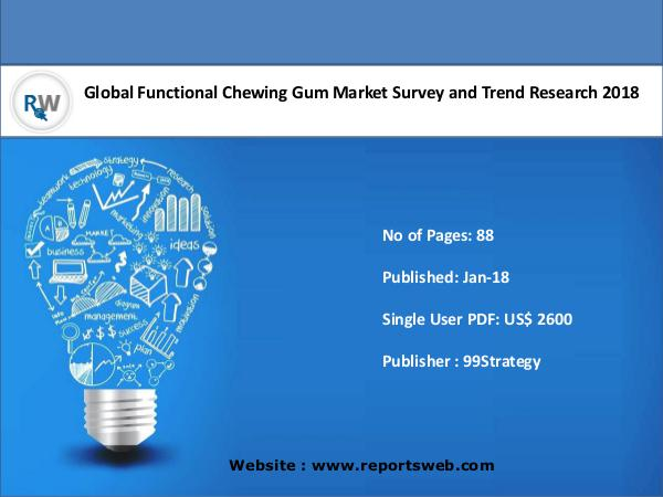 Functional Chewing Gum Market Global Trends 2023