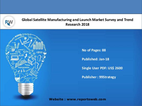Global Satellite Manufacturing and Launch Market