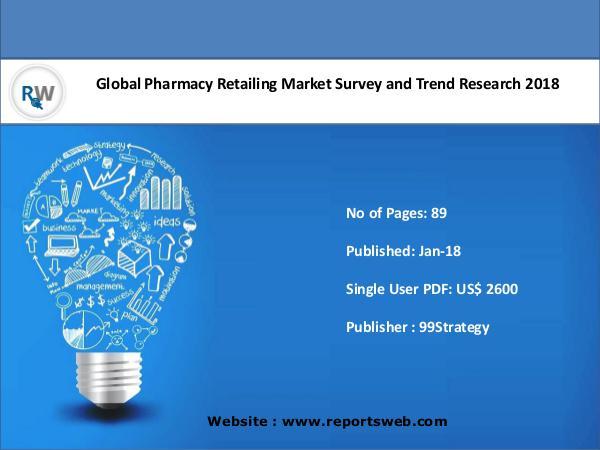 4 Global Pharmacy Retailing Market Survey and Tren