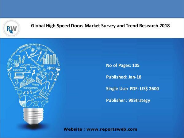 High Speed Doors Market Global Technology 2018