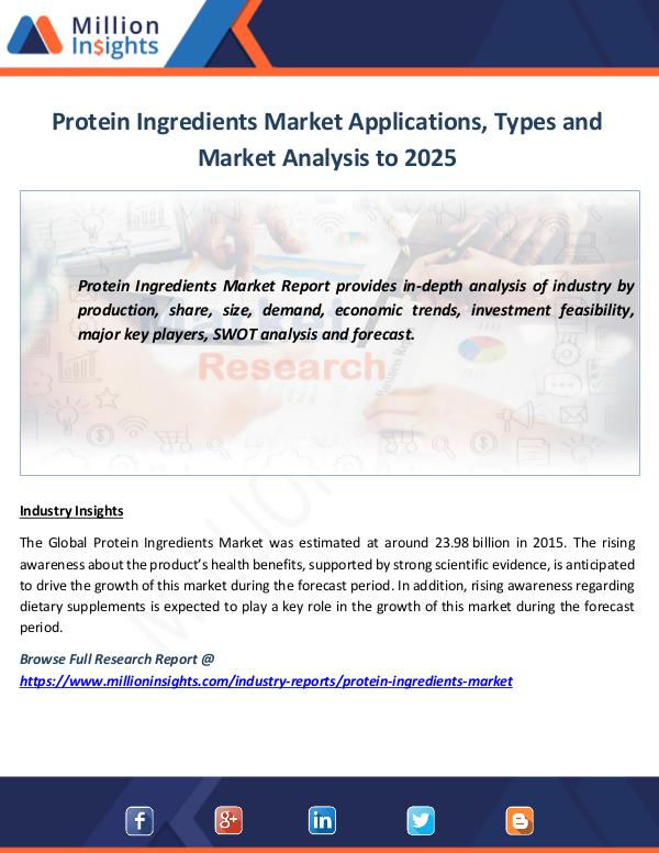 Market News Today Protein Ingredients Market