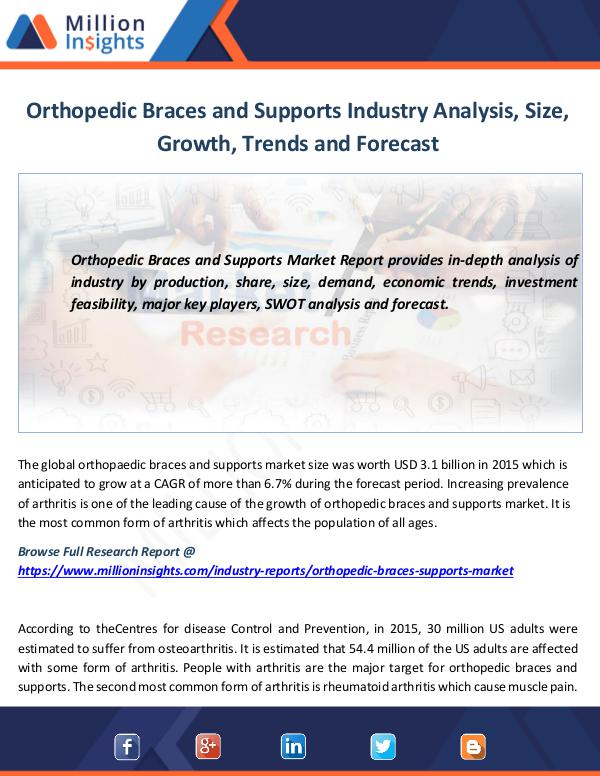 Orthopedic Braces and Supports Industry