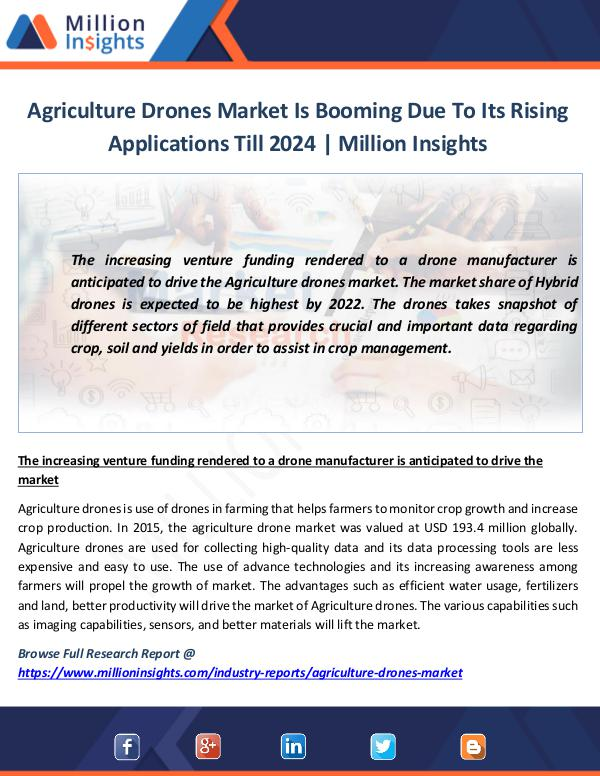 Agriculture Drones Market Is Booming