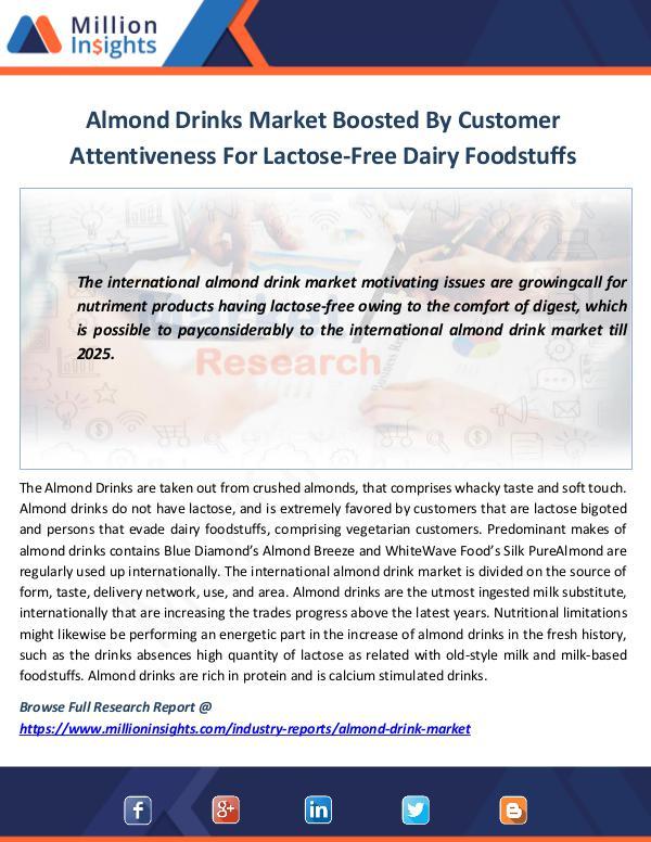 Almond Drinks Market